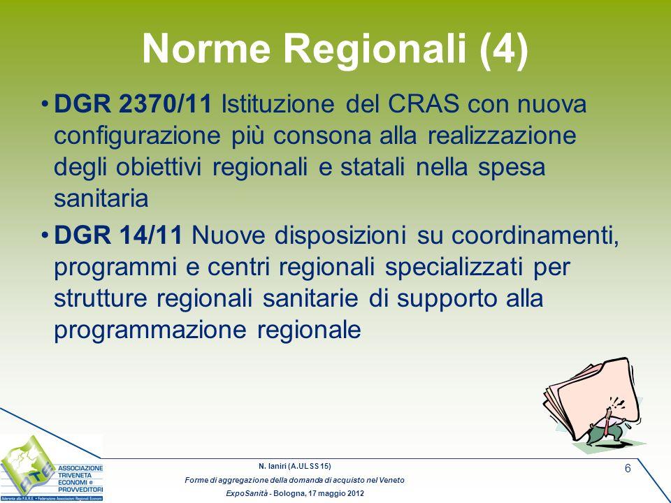 N. Ianiri (A.ULSS 15) Forme di aggregazione della domanda di acquisto nel Veneto ExpoSanità - Bologna, 17 maggio 2012 6 Norme Regionali (4) DGR 2370/1