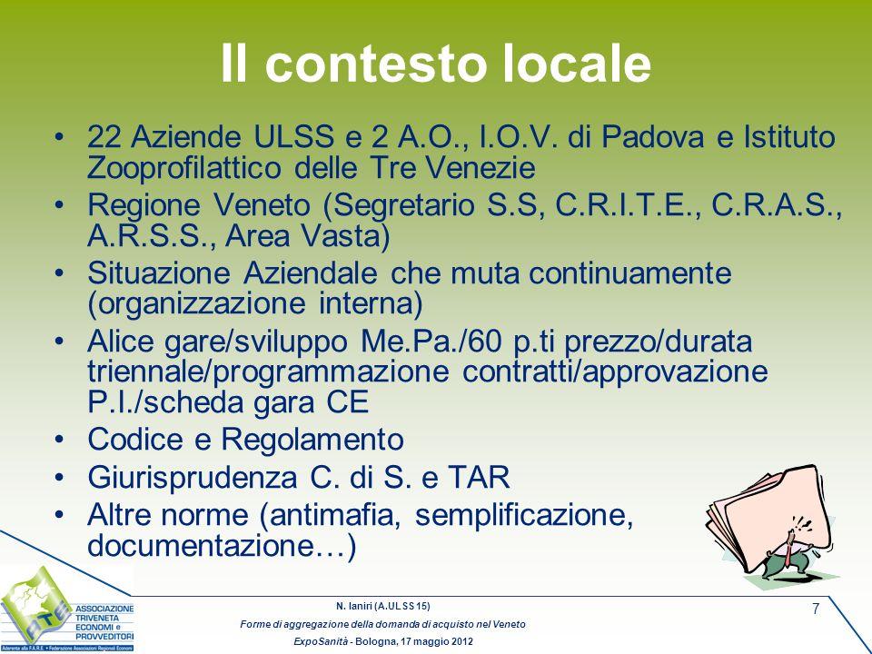 N. Ianiri (A.ULSS 15) Forme di aggregazione della domanda di acquisto nel Veneto ExpoSanità - Bologna, 17 maggio 2012 7 Il contesto locale 22 Aziende