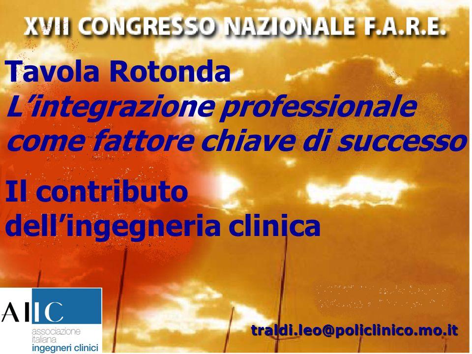 Tavola Rotonda Lintegrazione professionale come fattore chiave di successo Il contributo dellingegneria clinica traldi.leo@policlinico.mo.it
