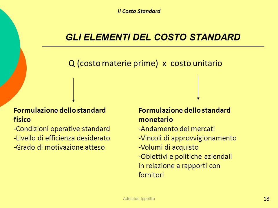 18 Q (costo materie prime) x costo unitario GLI ELEMENTI DEL COSTO STANDARD Formulazione dello standard fisico -Condizioni operative standard -Livello