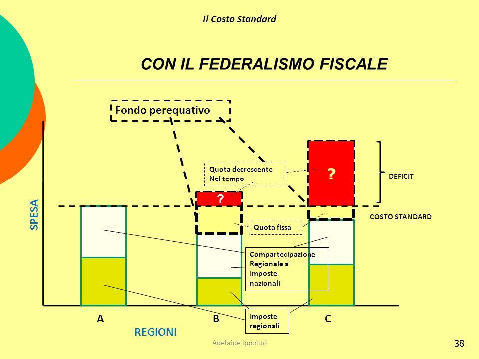 38 CON IL FEDERALISMO FISCALE DEFICIT SPESA ABC REGIONI COSTO STANDARD ? Imposte regionali Compartecipazione Regionale a Imposte nazionali Fondo pereq