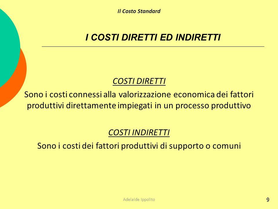 9 I COSTI DIRETTI ED INDIRETTI COSTI DIRETTI Sono i costi connessi alla valorizzazione economica dei fattori produttivi direttamente impiegati in un p