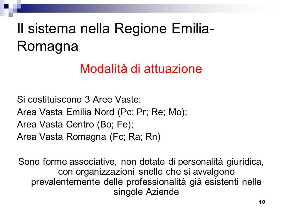10 Il sistema nella Regione Emilia- Romagna Modalità di attuazione Si costituiscono 3 Aree Vaste: Area Vasta Emilia Nord (Pc; Pr; Re; Mo); Area Vasta