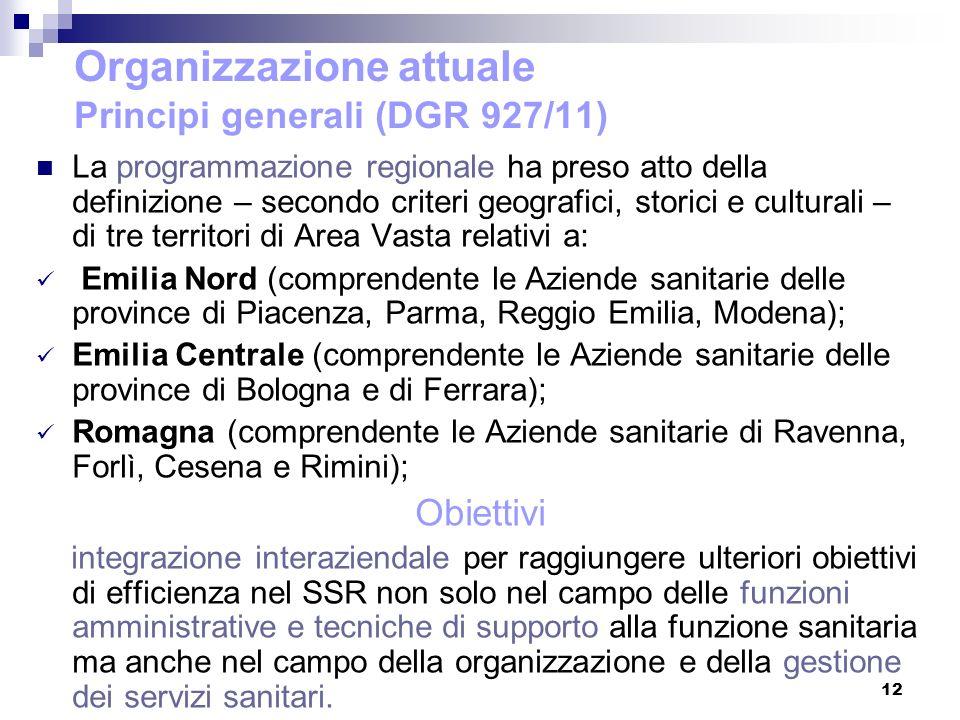 12 Organizzazione attuale Principi generali (DGR 927/11) La programmazione regionale ha preso atto della definizione – secondo criteri geografici, sto