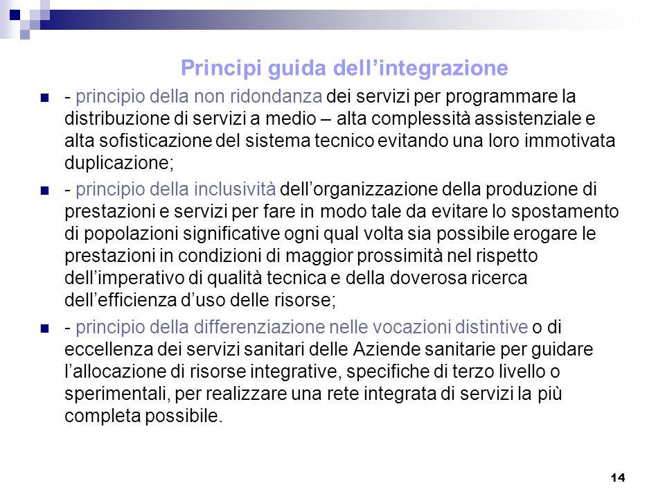 14 Principi guida dellintegrazione - principio della non ridondanza dei servizi per programmare la distribuzione di servizi a medio – alta complessità