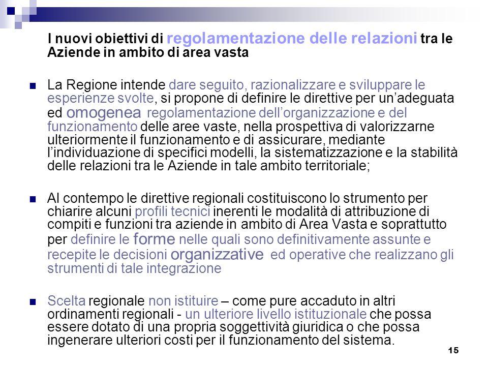 15 I nuovi obiettivi di regolamentazione delle relazioni tra le Aziende in ambito di area vasta La Regione intende dare seguito, razionalizzare e svil