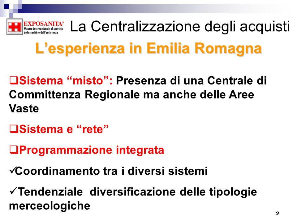 2 La Centralizzazione degli acquisti Lesperienza in Emilia Romagna Sistema misto: Presenza di una Centrale di Committenza Regionale ma anche delle Are