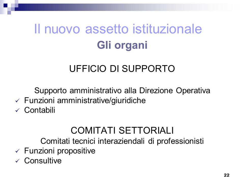 22 Gli organi UFFICIO DI SUPPORTO Supporto amministrativo alla Direzione Operativa Funzioni amministrative/giuridiche Contabili COMITATI SETTORIALI Co