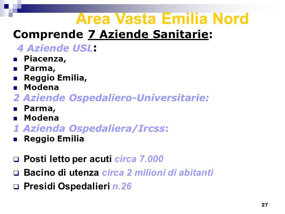27 Area Vasta Emilia Nord Comprende 7 Aziende Sanitarie: 4 Aziende USL : Piacenza, Parma, Reggio Emilia, Modena 2 Aziende Ospedaliero-Universitarie: P