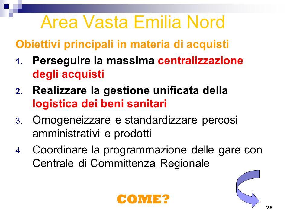 28 Area Vasta Emilia Nord Obiettivi principali in materia di acquisti 1. Perseguire la massima centralizzazione degli acquisti 2. Realizzare la gestio