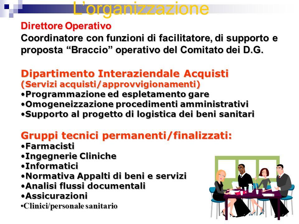 30 Direttore Operativo Coordinatore con funzioni di facilitatore, di supporto e proposta Braccio operativo del Comitato dei D.G. Dipartimento Interazi