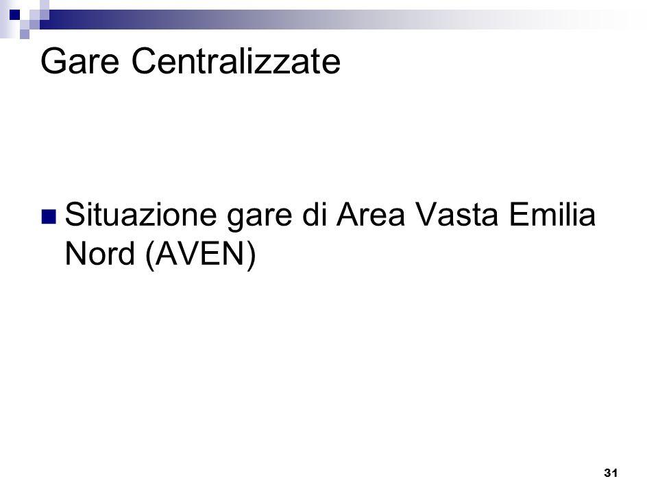 31 Gare Centralizzate Situazione gare di Area Vasta Emilia Nord (AVEN)