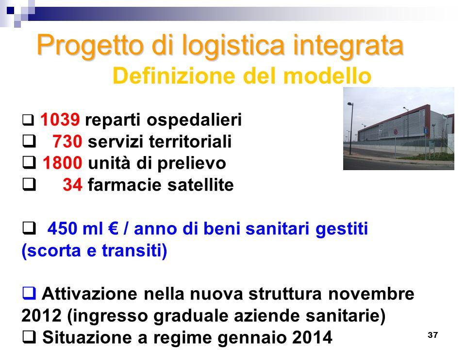 37 Progetto di logistica integrata Definizione del modello 1039 reparti ospedalieri 730 servizi territoriali 1800 unità di prelievo 34 farmacie satell