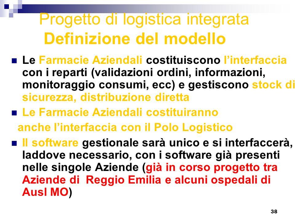 38 Progetto di logistica integrata Definizione del modello Le Farmacie Aziendali costituiscono linterfaccia con i reparti (validazioni ordini, informa