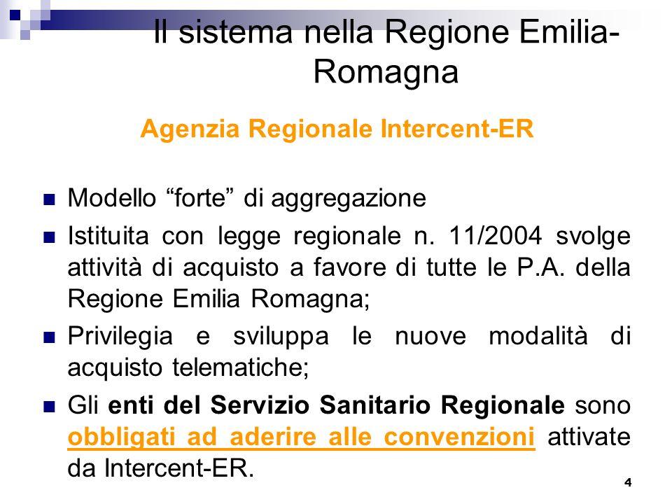4 Agenzia Regionale Intercent-ER Modello forte di aggregazione Istituita con legge regionale n. 11/2004 svolge attività di acquisto a favore di tutte