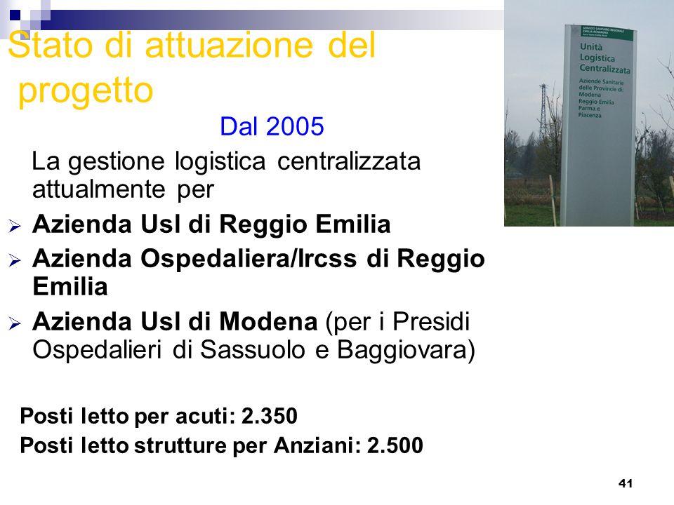 41 Dal 2005 La gestione logistica centralizzata attualmente per Azienda Usl di Reggio Emilia Azienda Ospedaliera/Ircss di Reggio Emilia Azienda Usl di