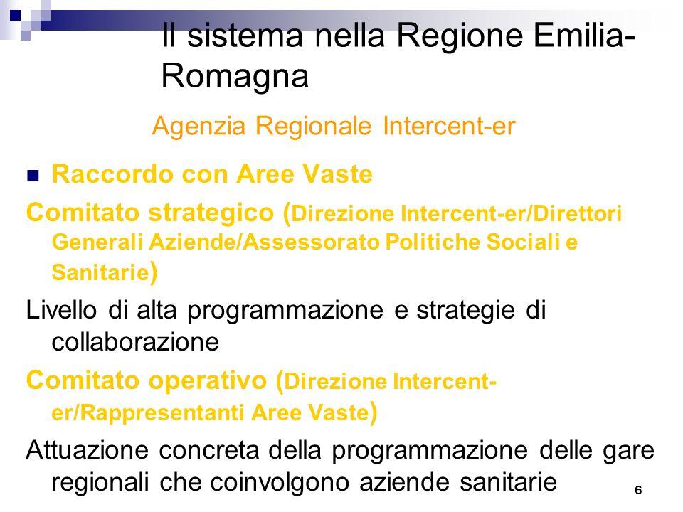 6 Il sistema nella Regione Emilia- Romagna Raccordo con Aree Vaste Comitato strategico ( Direzione Intercent-er/Direttori Generali Aziende/Assessorato