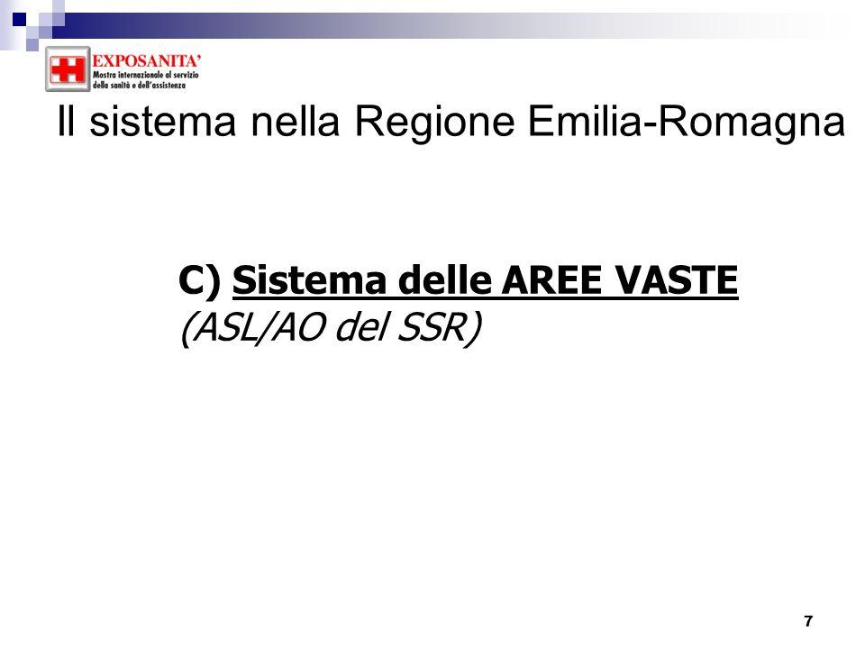 28 Area Vasta Emilia Nord Obiettivi principali in materia di acquisti 1.