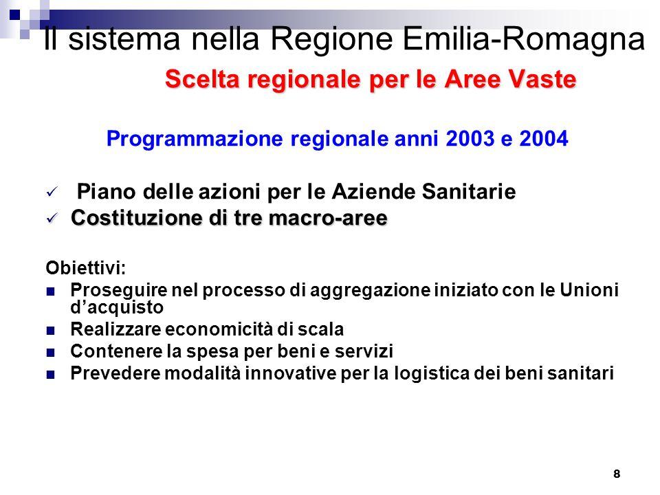 8 Scelta regionale per le Aree Vaste Programmazione regionale anni 2003 e 2004 Piano delle azioni per le Aziende Sanitarie Costituzione di tre macro-a