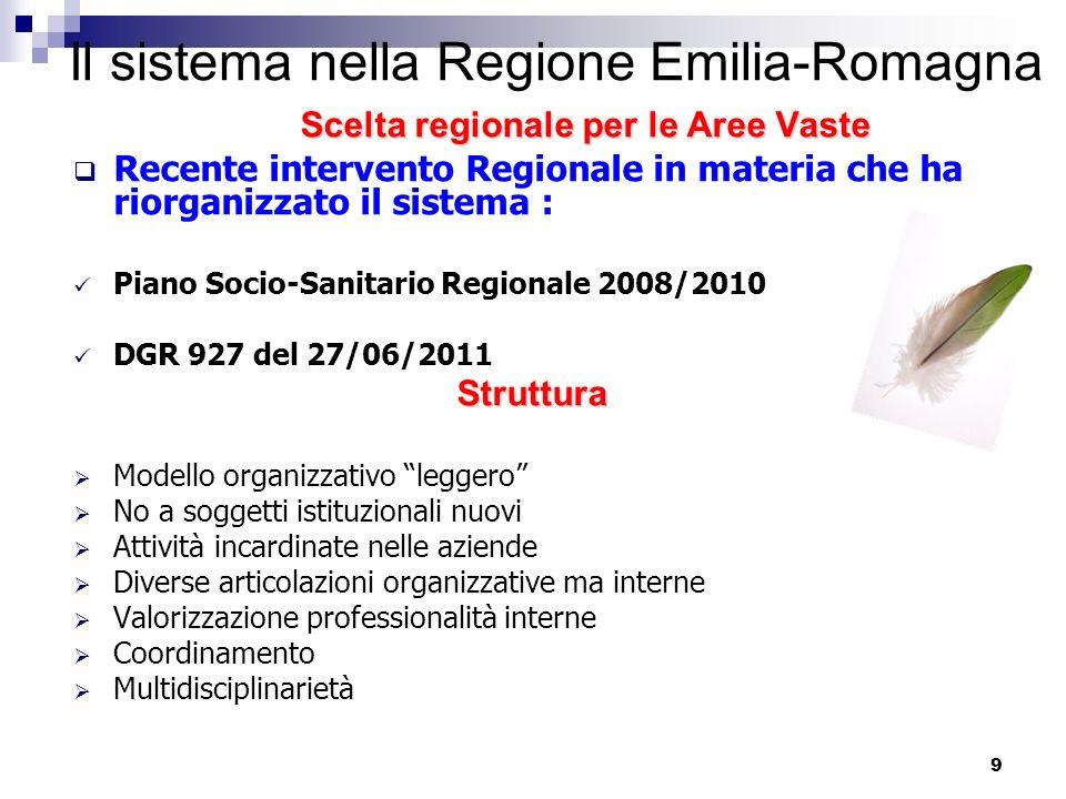 10 Il sistema nella Regione Emilia- Romagna Modalità di attuazione Si costituiscono 3 Aree Vaste: Area Vasta Emilia Nord (Pc; Pr; Re; Mo); Area Vasta Centro (Bo; Fe); Area Vasta Romagna (Fc; Ra; Rn) Sono forme associative, non dotate di personalità giuridica, con organizzazioni snelle che si avvalgono prevalentemente delle professionalità già esistenti nelle singole Aziende
