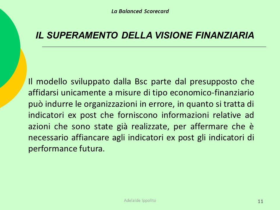 11 IL SUPERAMENTO DELLA VISIONE FINANZIARIA Il modello sviluppato dalla Bsc parte dal presupposto che affidarsi unicamente a misure di tipo economico-