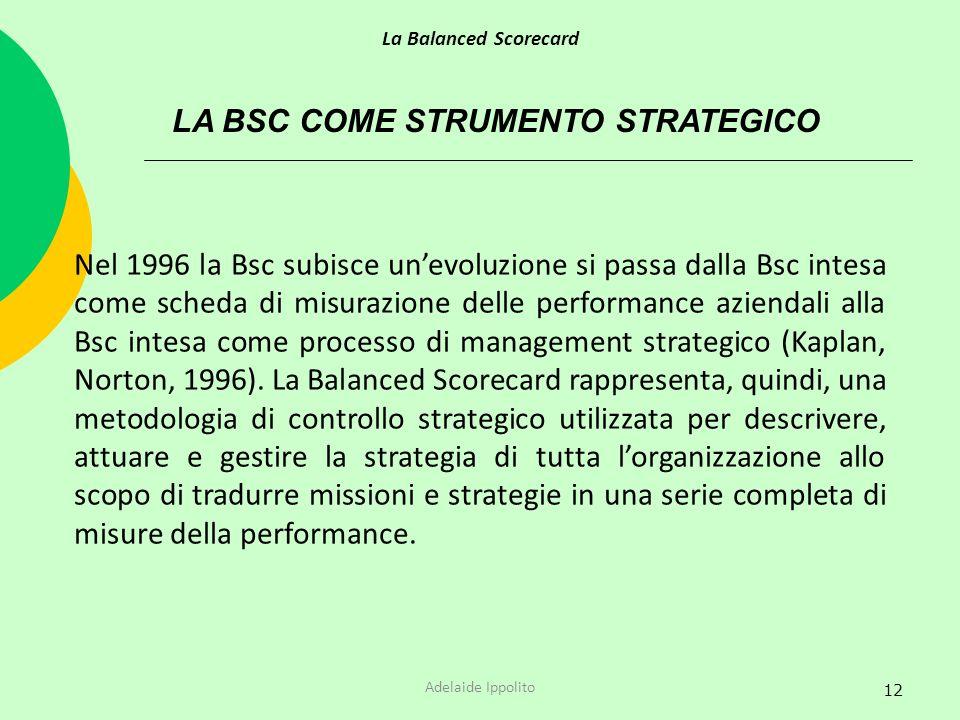 12 LA BSC COME STRUMENTO STRATEGICO Nel 1996 la Bsc subisce unevoluzione si passa dalla Bsc intesa come scheda di misurazione delle performance aziend