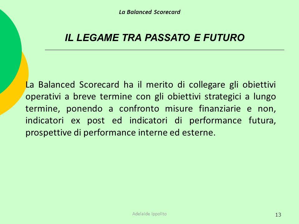 13 IL LEGAME TRA PASSATO E FUTURO La Balanced Scorecard ha il merito di collegare gli obiettivi operativi a breve termine con gli obiettivi strategici