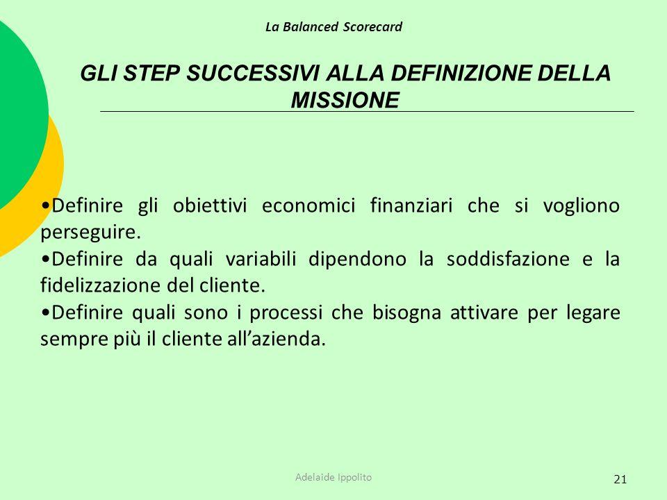 21 GLI STEP SUCCESSIVI ALLA DEFINIZIONE DELLA MISSIONE Definire gli obiettivi economici finanziari che si vogliono perseguire. Definire da quali varia