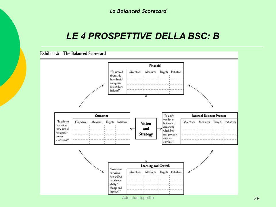 28 LE 4 PROSPETTIVE DELLA BSC: B La Balanced Scorecard Adelaide Ippolito