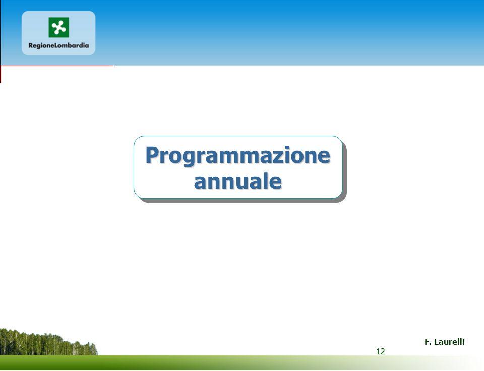 12 F. Laurelli 12 Programmazione annuale