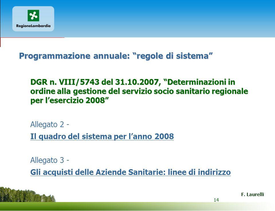 14 F. Laurelli 14 Allegato 2 - Il quadro del sistema per lanno 2008 Allegato 3 - Gli acquisti delle Aziende Sanitarie: linee di indirizzo Programmazio