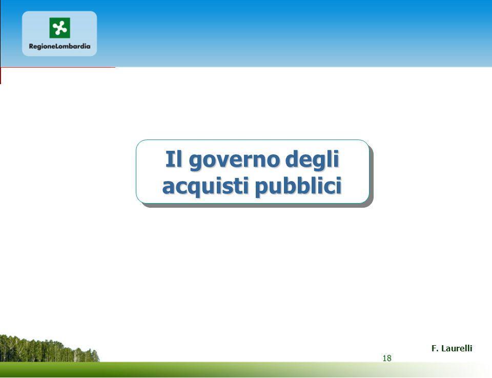 18 F. Laurelli 18 Il governo degli acquisti pubblici