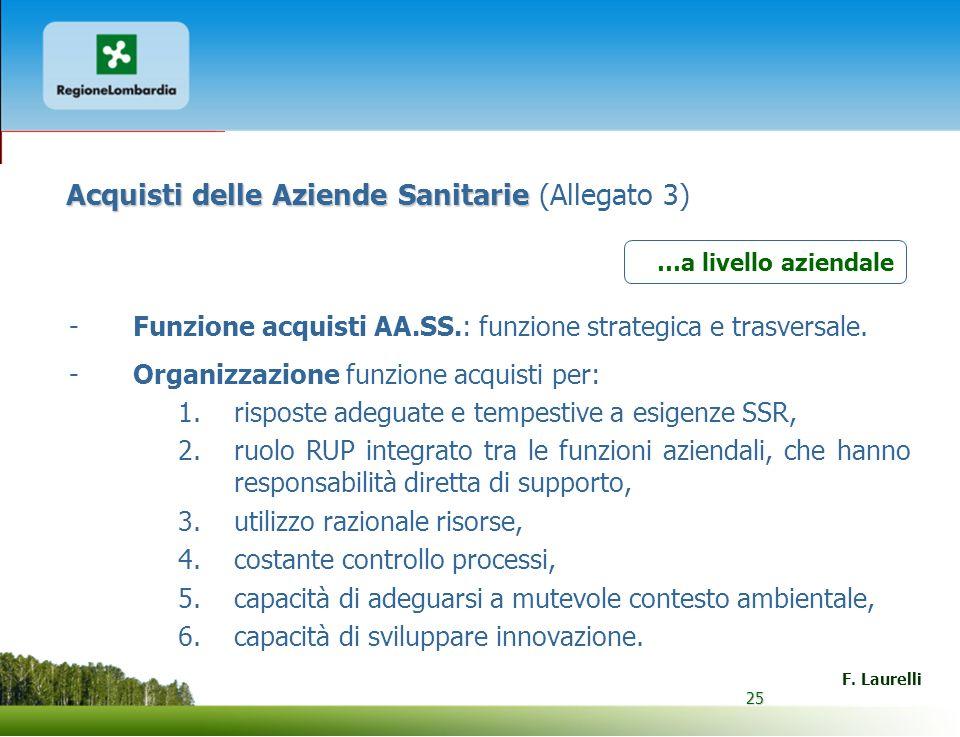 25 F. Laurelli 25 -Funzione acquisti AA.SS.: funzione strategica e trasversale. -Organizzazione funzione acquisti per: 1.risposte adeguate e tempestiv