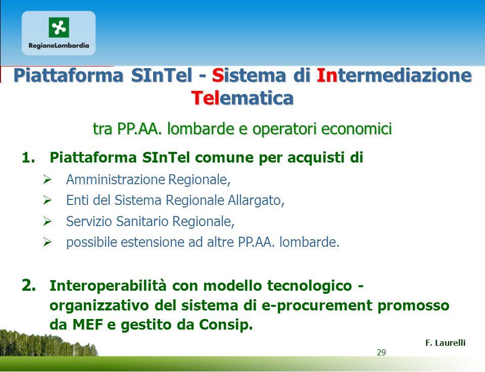 29 F. Laurelli 29 Piattaforma SInTel - Sistema di Intermediazione Telematica tra PP.AA. lombarde e operatori economici 1.Piattaforma SInTel comune per