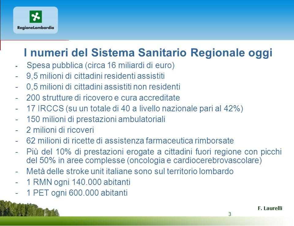 3 F. Laurelli 3 I numeri del Sistema Sanitario Regionale oggi - Spesa pubblica (circa 16 miliardi di euro) -9,5 milioni di cittadini residenti assisti