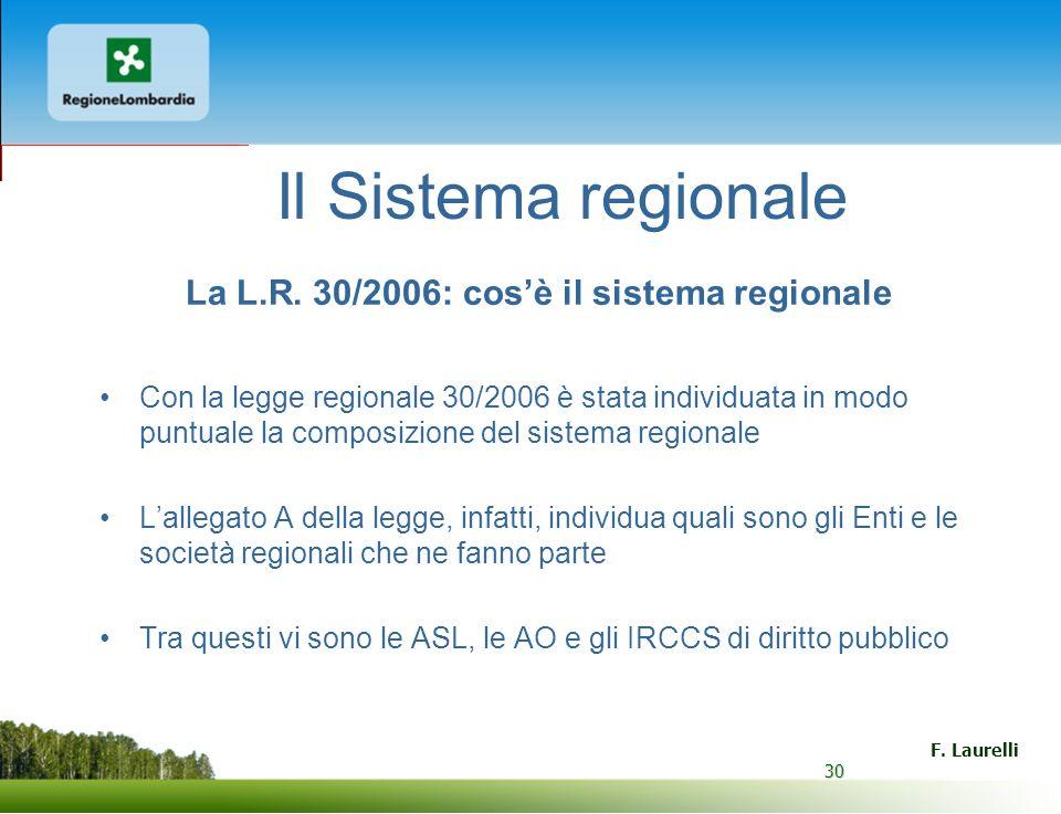 30 F. Laurelli 30 La L.R. 30/2006: cosè il sistema regionale Con la legge regionale 30/2006 è stata individuata in modo puntuale la composizione del s