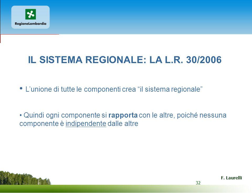32 F. Laurelli 32 IL SISTEMA REGIONALE: LA L.R. 30/2006 Lunione di tutte le componenti crea il sistema regionale Quindi ogni componente si rapporta co