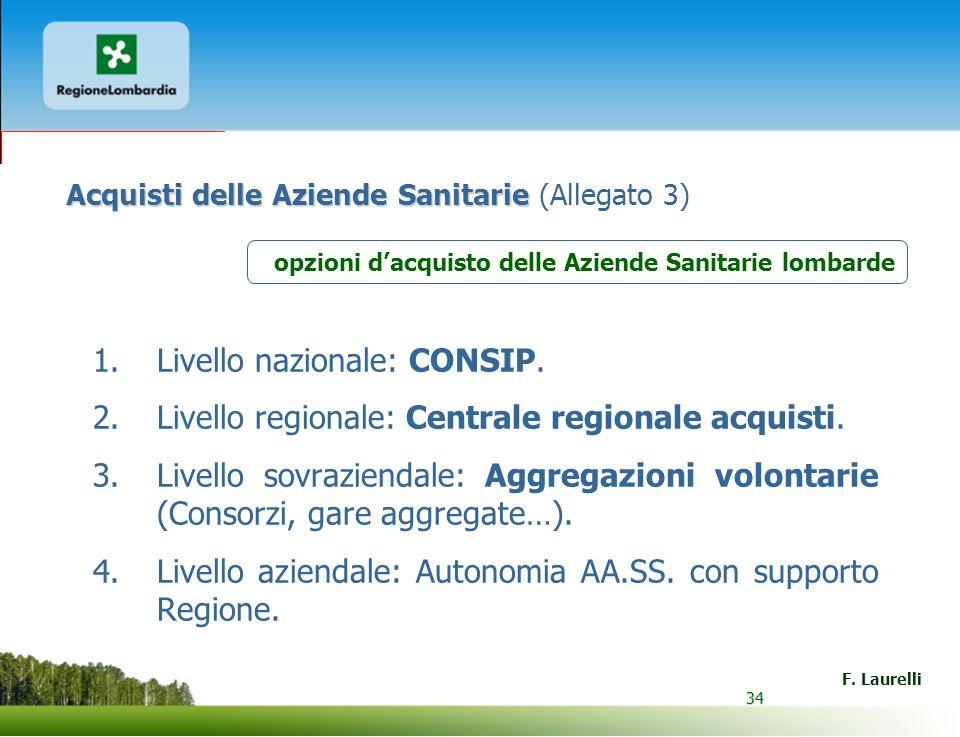 34 F.Laurelli 34 1.Livello nazionale: CONSIP. 2.Livello regionale: Centrale regionale acquisti.