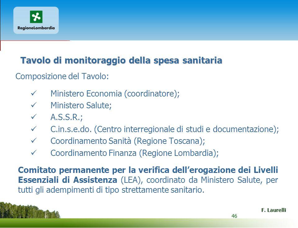 46 F. Laurelli 46 Composizione del Tavolo: Ministero Economia (coordinatore); Ministero Salute; A.S.S.R.; C.in.s.e.do. (Centro interregionale di studi