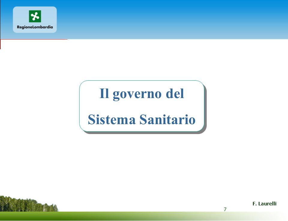 7 F. Laurelli 7 Il governo del Sistema Sanitario Il governo del Sistema Sanitario