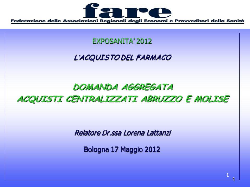 1 1 EXPOSANITA 2012 LACQUISTO DEL FARMACO DOMANDA AGGREGATA DOMANDA AGGREGATA ACQUISTI CENTRALIZZATI ABRUZZO E MOLISE Relatore Dr.ssa Lorena Lattanzi