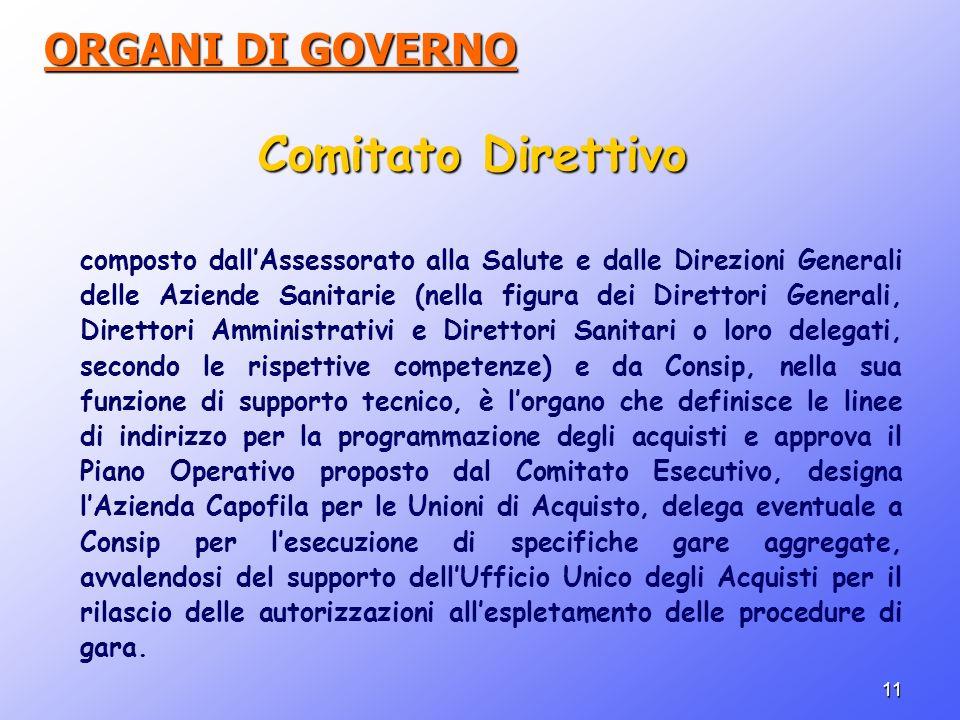 11 ORGANI DI GOVERNO Comitato Direttivo composto dallAssessorato alla Salute e dalle Direzioni Generali delle Aziende Sanitarie (nella figura dei Dire