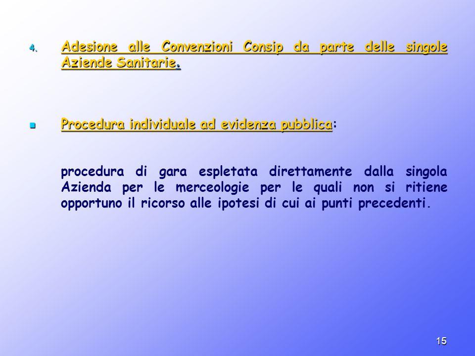 15 4. Adesione alle Convenzioni Consip da parte delle singole Aziende Sanitarie. Procedura individuale ad evidenza pubblica Procedura individuale ad e