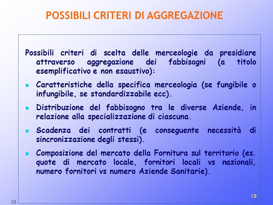 18 Possibili criteri di scelta delle merceologie da presidiare attraverso aggregazione dei fabbisogni (a titolo esemplificativo e non esaustivo): Cara