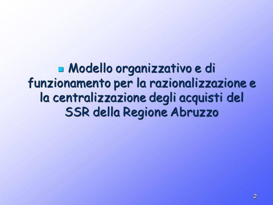 2 Modello organizzativo e di funzionamento per la razionalizzazione e la centralizzazione degli acquisti del SSR della Regione Abruzzo Modello organiz