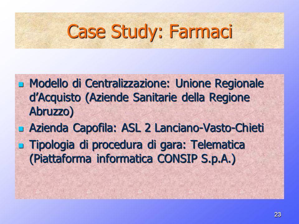 23 Case Study: Farmaci Modello di Centralizzazione: Unione Regionale dAcquisto (Aziende Sanitarie della Regione Abruzzo) Modello di Centralizzazione: