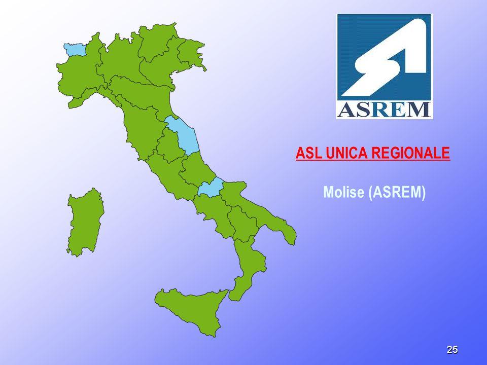 25 ASL UNICA REGIONALE Molise (ASREM)