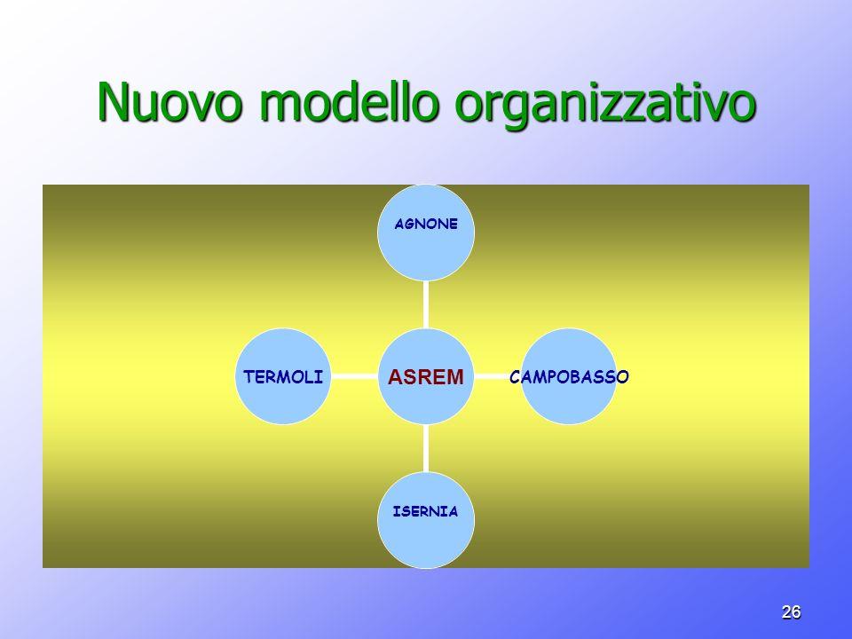 26 Nuovo modello organizzativo ASREM AGNONE CAMPOBASSO ISERNIA TERMOLI