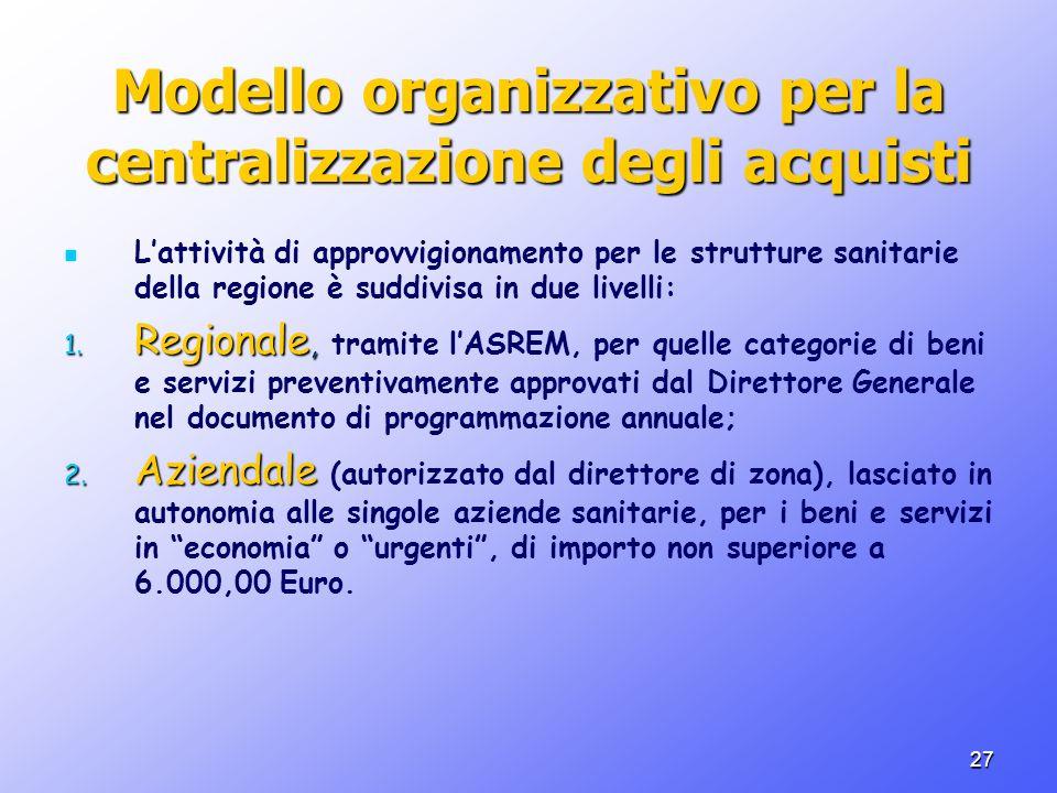 27 Modello organizzativo per la centralizzazione degli acquisti Lattività di approvvigionamento per le strutture sanitarie della regione è suddivisa i
