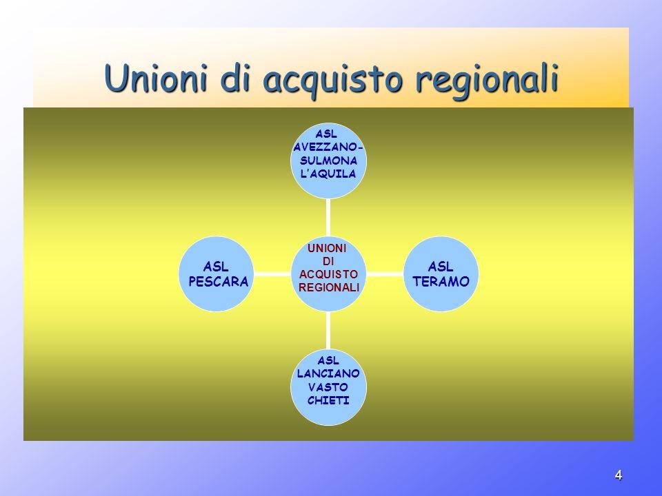 4 Unioni di acquisto regionali UNIONI DI ACQUISTO REGIONALI ASL AVEZZANO- SULMONA LAQUILA ASL TERAMO ASL LANCIANO VASTO CHIETI ASL PESCARA